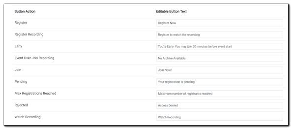 Screenshot: Button Labels edit box.