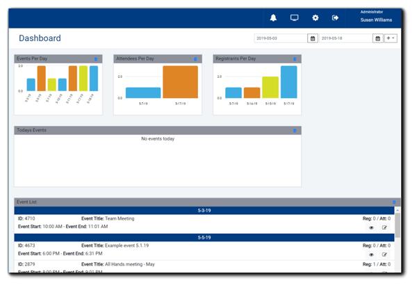 Screenshot: Portal Dashboard with a customized widgets arrangement.