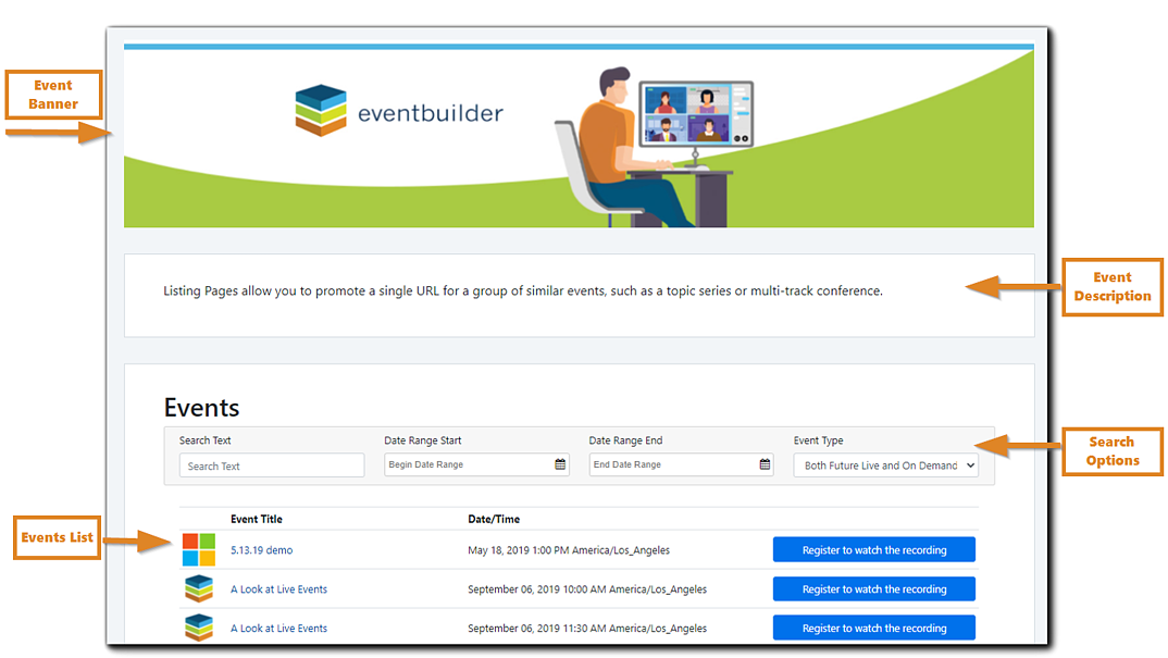 Screenshot: Sample Listing Page with arrow indicators. Top indicator: Event Banner, Middle indicator: Event Description, Bottom indicators: Search Options and Event List.