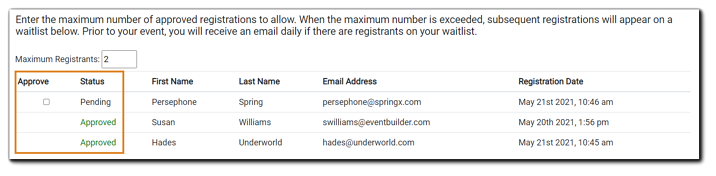 """Screenshot: 'Manually approve registrants before they can attend' security controls, with the Status information highlighted in orange: 1 Pending, 2 Approved. Transcript: Enter the maximum number of approved registrations to allow. When the maximum number is exceeded, subsequent regisgtrations will appear on a waitlist below. Prior to your event, you will receive an email daily if there are registrants on your waitlist."""""""