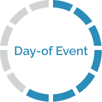 day-of-event