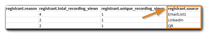 """Screenshot: Excel report example with """"registrant.source"""" field highlighted."""
