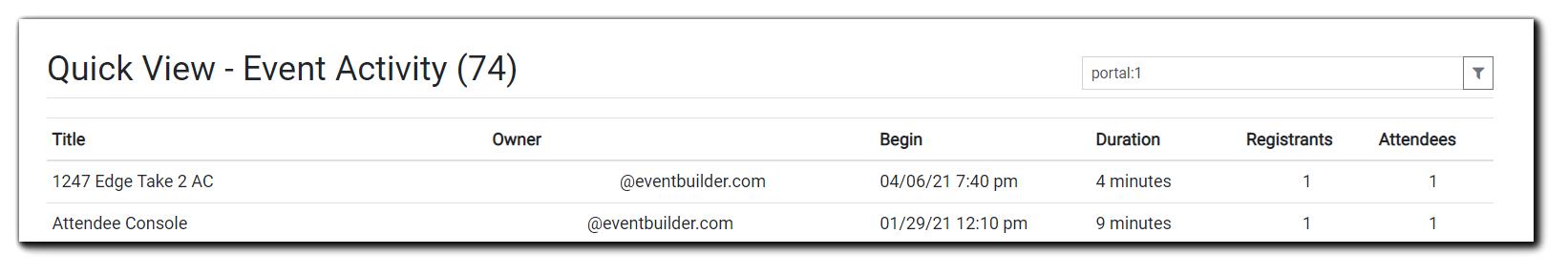 Screenshot: Quick View - Event Activity Report information.