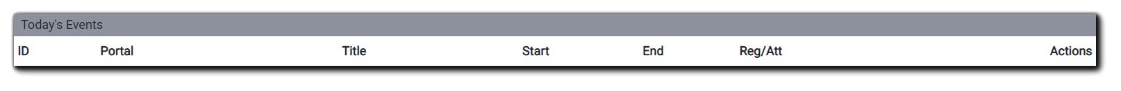 Screenshot: Today's Events widget.