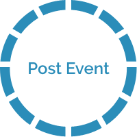 post-event
